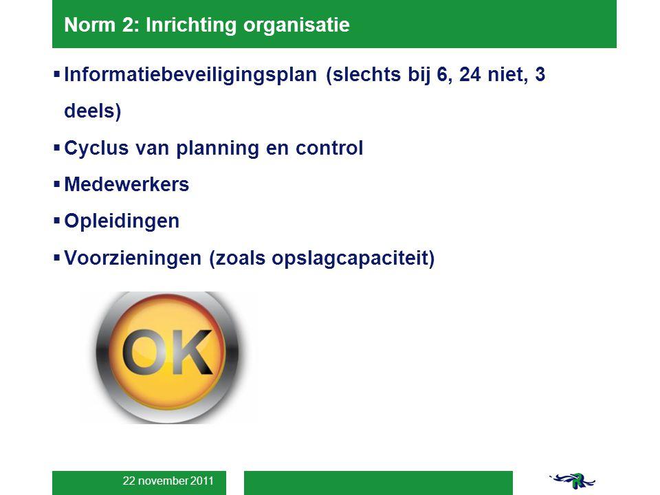 22 november 2011 Norm 2: Inrichting organisatie  Informatiebeveiligingsplan (slechts bij 6, 24 niet, 3 deels)  Cyclus van planning en control  Medewerkers  Opleidingen  Voorzieningen (zoals opslagcapaciteit)