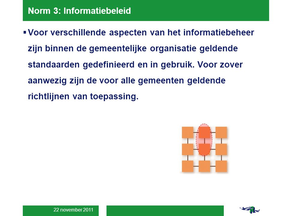 22 november 2011 Norm 3: Informatiebeleid  Voor verschillende aspecten van het informatiebeheer zijn binnen de gemeentelijke organisatie geldende standaarden gedefinieerd en in gebruik.