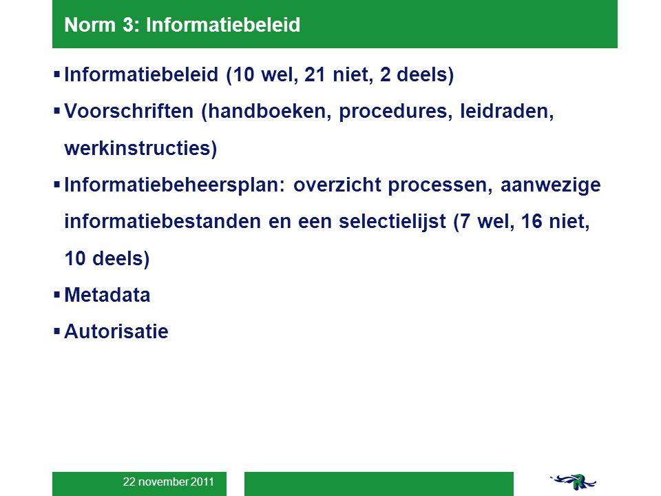 22 november 2011 Norm 3: Informatiebeleid  Informatiebeleid (10 wel, 21 niet, 2 deels)  Voorschriften (handboeken, procedures, leidraden, werkinstructies)  Informatiebeheersplan: overzicht processen, aanwezige informatiebestanden en een selectielijst (7 wel, 16 niet, 10 deels)  Metadata  Autorisatie