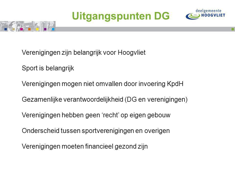 Flink doortrappen met Uitgangspunten DG Verenigingen zijn belangrijk voor Hoogvliet Sport is belangrijk Verenigingen mogen niet omvallen door invoering KpdH Gezamenlijke verantwoordelijkheid (DG en verenigingen) Verenigingen hebben geen 'recht' op eigen gebouw Onderscheid tussen sportverenigingen en overigen Verenigingen moeten financieel gezond zijn