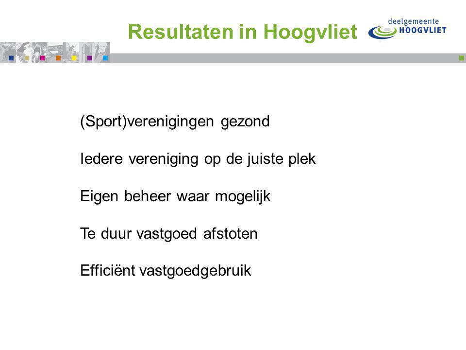 Flink doortrappen met Resultaten in Hoogvliet (Sport)verenigingen gezond Iedere vereniging op de juiste plek Eigen beheer waar mogelijk Te duur vastgoed afstoten Efficiënt vastgoedgebruik