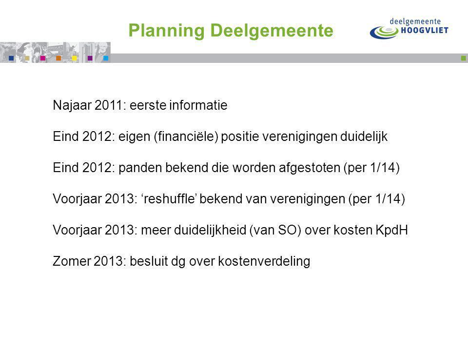 Flink doortrappen met Planning Deelgemeente Najaar 2011: eerste informatie Eind 2012: eigen (financiële) positie verenigingen duidelijk Eind 2012: pan