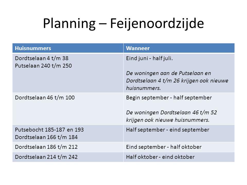 Planning – Feijenoordzijde HuisnummersWanneer Dordtselaan 4 t/m 38 Putselaan 240 t/m 250 Eind juni - half juli.