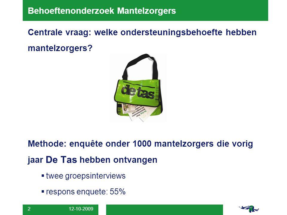 12-10-2009 2 Behoeftenonderzoek Mantelzorgers Centrale vraag: welke ondersteuningsbehoefte hebben mantelzorgers? Methode: enquête onder 1000 mantelzor