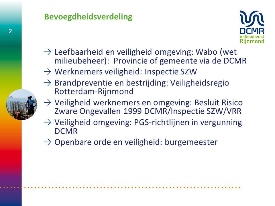 Bevoegdheidsverdeling Leefbaarheid en veiligheid omgeving: Wabo (wet milieubeheer): Provincie of gemeente via de DCMR Werknemers veiligheid: Inspectie
