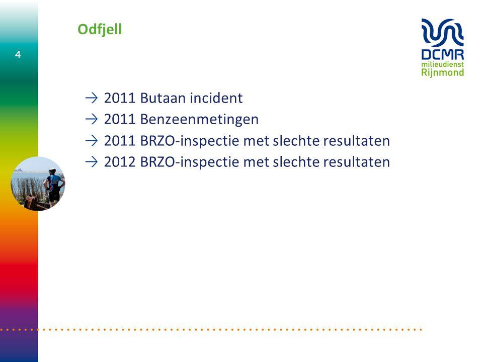 Butaan-incident In augustus 2011 wijst anonieme bron de DCMR op ontsnapping 200 ton butaan Oorzaak is fout in proces butaniseren Lekkage 14 dagen geduurd Odfjell meldt niet aan de DCMR Vertrouwen geschaad, dwangsom niet melden Melden is cruciaal in relatie bedrijf met zijn omgeving 5