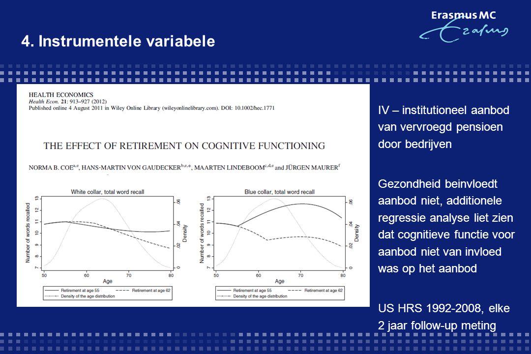 IV – institutioneel aanbod van vervroegd pensioen door bedrijven Gezondheid beinvloedt aanbod niet, additionele regressie analyse liet zien dat cognit