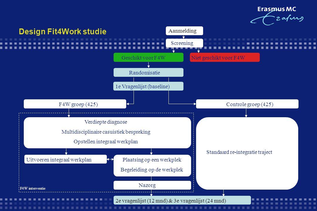 Toepassing in Rotterdam Evaluatie van de re-integratie aanpak EXiT voor langdurig werklozen met (psychische) gezondheidsproblemen Onderzoek onder werklozen in diverse re-integratietrajecten 3.