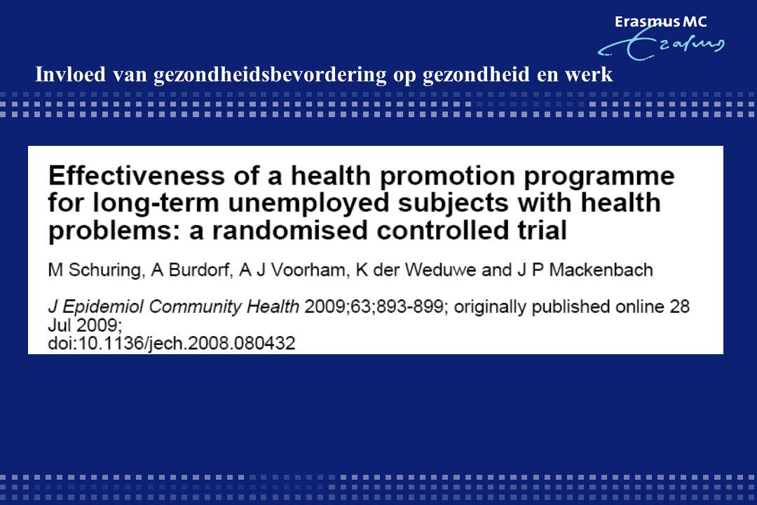 Invloed van gezondheidsbevordering op gezondheid en werk