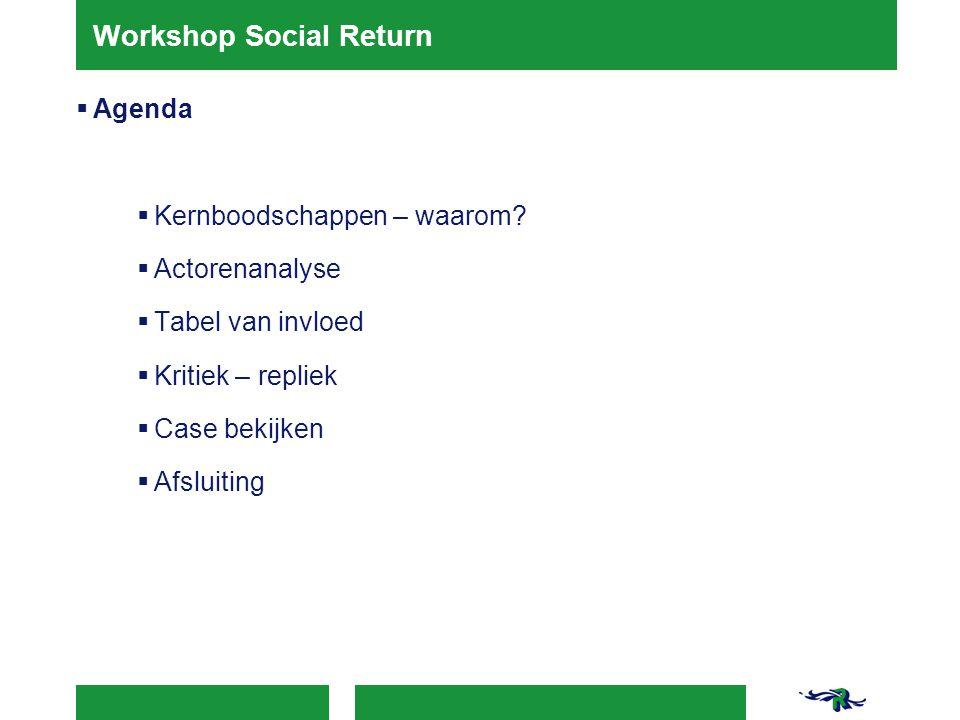 Workshop Social Return  Agenda  Kernboodschappen – waarom?  Actorenanalyse  Tabel van invloed  Kritiek – repliek  Case bekijken  Afsluiting