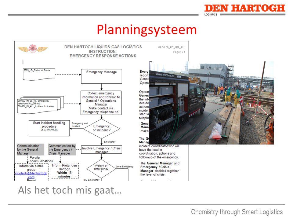 Chemistry through Smart Logistics Planningsysteem Als het toch mis gaat…