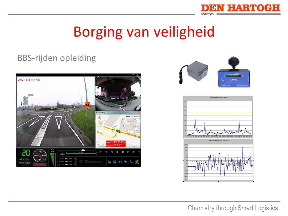 Chemistry through Smart Logistics Borging van veiligheid BBS-rijden opleiding