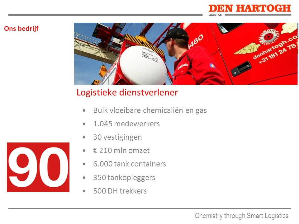Chemistry through Smart Logistics Logistieke dienstverlener Ons bedrijf Bulk vloeibare chemicaliën en gas 1.045 medewerkers 30 vestigingen € 210 mln omzet 6.000 tank containers 350 tankopleggers 500 DH trekkers
