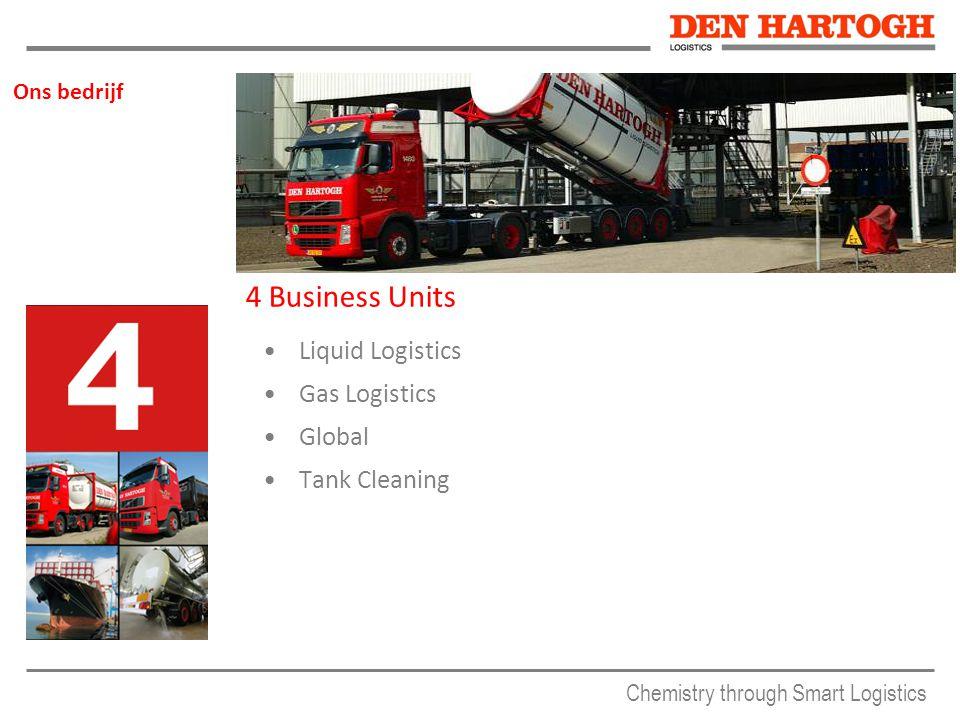 Chemistry through Smart Logistics 4 Business Units Ons bedrijf Liquid Logistics Gas Logistics Global Tank Cleaning
