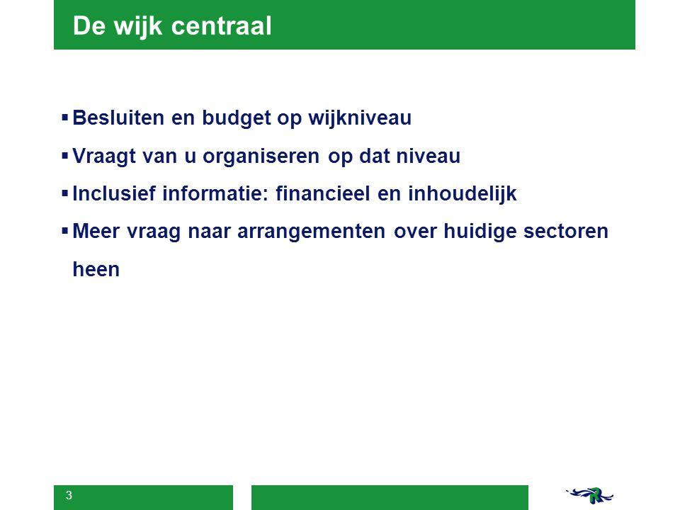 3 De wijk centraal  Besluiten en budget op wijkniveau  Vraagt van u organiseren op dat niveau  Inclusief informatie: financieel en inhoudelijk  Meer vraag naar arrangementen over huidige sectoren heen