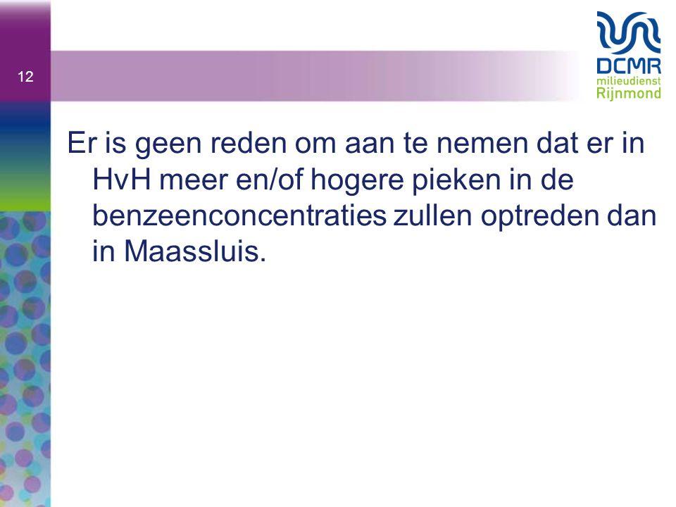 12 Er is geen reden om aan te nemen dat er in HvH meer en/of hogere pieken in de benzeenconcentraties zullen optreden dan in Maassluis.