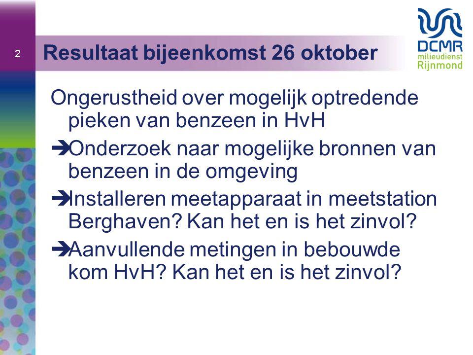 2 Resultaat bijeenkomst 26 oktober Ongerustheid over mogelijk optredende pieken van benzeen in HvH  Onderzoek naar mogelijke bronnen van benzeen in d