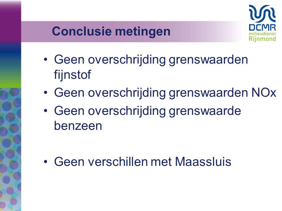 16 Opzet nader onderzoek Stap 1: Bronnenonderzoek, zo mogelijk in samenwerking met HbR en in samenspraak met burgers.