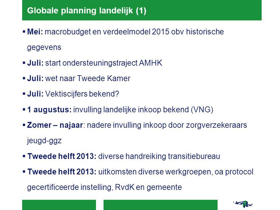Globale planning landelijk (1)  Mei: macrobudget en verdeelmodel 2015 obv historische gegevens  Juli: start ondersteuningstraject AMHK  Juli: wet naar Tweede Kamer  Juli: Vektiscijfers bekend.