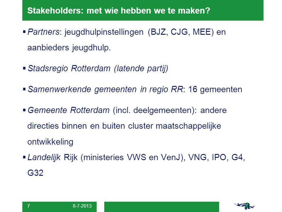 8-7-2013 7 Stakeholders: met wie hebben we te maken.