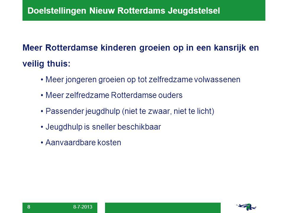 8-7-2013 8 Doelstellingen Nieuw Rotterdams Jeugdstelsel Meer Rotterdamse kinderen groeien op in een kansrijk en veilig thuis: Meer jongeren groeien op tot zelfredzame volwassenen Meer zelfredzame Rotterdamse ouders Passender jeugdhulp (niet te zwaar, niet te licht) Jeugdhulp is sneller beschikbaar Aanvaardbare kosten 8