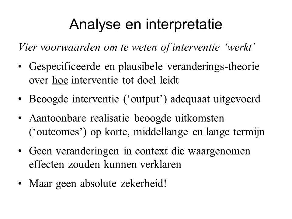 Analyse en interpretatie Vier voorwaarden om te weten of interventie 'werkt' Gespecificeerde en plausibele veranderings-theorie over hoe interventie t
