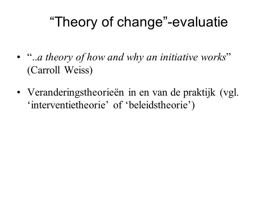 TOC -evaluatie in vier stappen Evaluatie in vier stappen: Reconstrueren theory of change Onderbouwen theory of change : hoe plausibel.