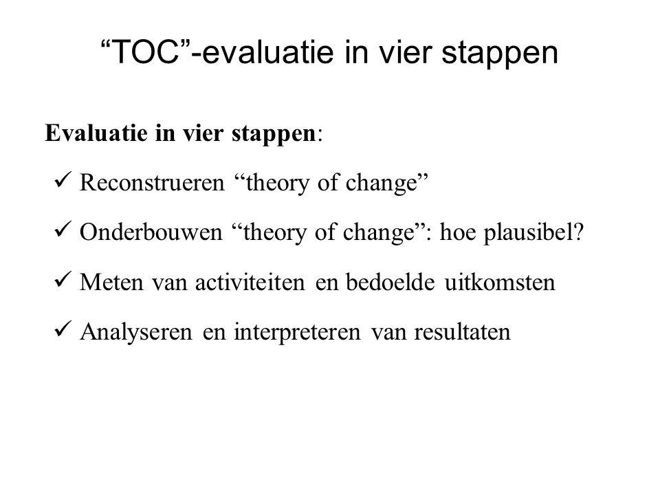 Reconstrueren veranderingstheorie Centrale vragen: Wat zijn de doelen op korte, middellange en lange termijn.