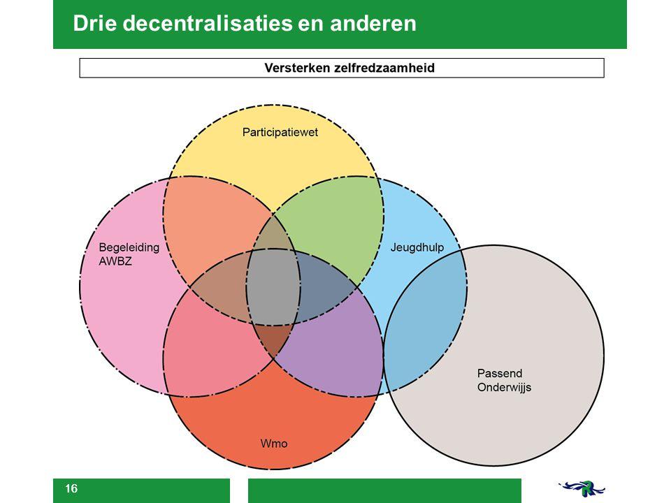 16 Drie decentralisaties en anderen