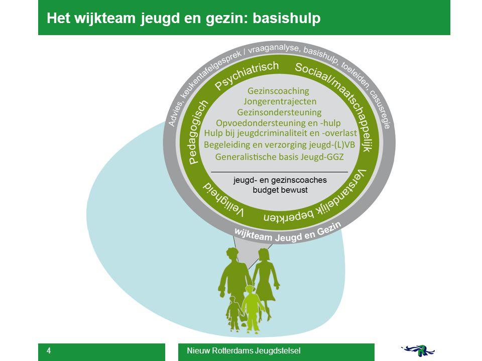 Nieuw Rotterdams Jeugdstelsel 4 Het wijkteam jeugd en gezin: basishulp
