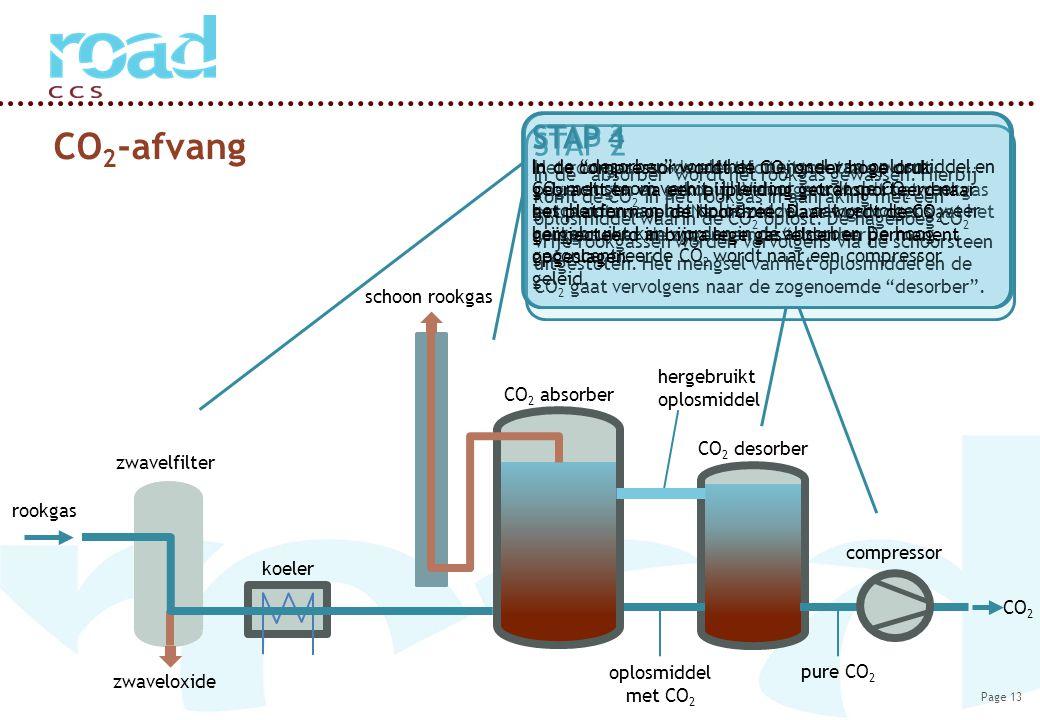 Page 13 CO 2 -afvang rookgas zwaveloxide koeler zwavelfilter schoon rookgas CO 2 absorber CO 2 desorber oplosmiddel met CO 2 hergebruikt oplosmiddel pure CO 2 compressor CO 2 STAP 1 Het rookgas van de elektriciteitscentrale wordt opgevangen en gekoeld.