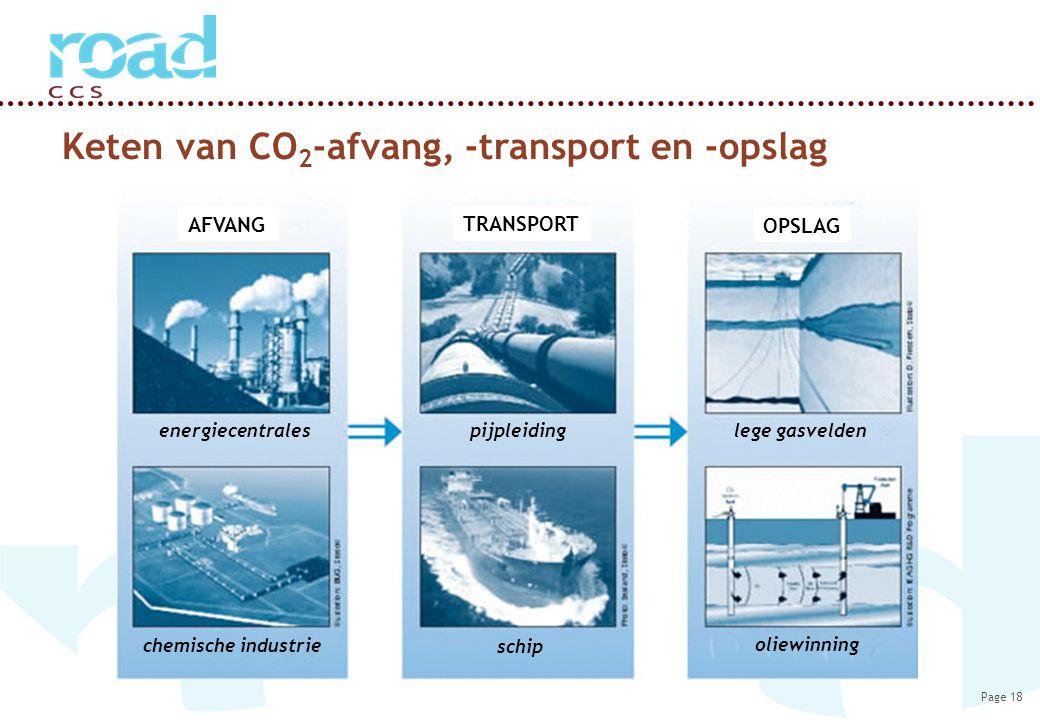 Page 18 Keten van CO 2 -afvang, -transport en -opslag AFVANG TRANSPORT OPSLAG energiecentrales chemische industrie pijpleiding schip lege gasvelden oliewinning