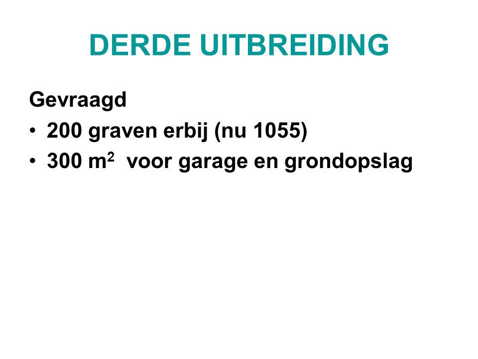 DERDE UITBREIDING Gevraagd 200 graven erbij (nu 1055) 300 m 2 voor garage en grondopslag