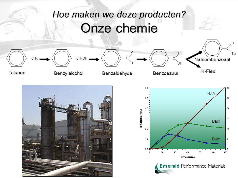 Hoe maken we deze producten? Onze chemie OH Bald Balc BZA OH Fenol CH 3 Tolueen CH 2 OH Benzylalcohol C O H Benzaldehyde C O Benzoezuur C O Na K-Flex
