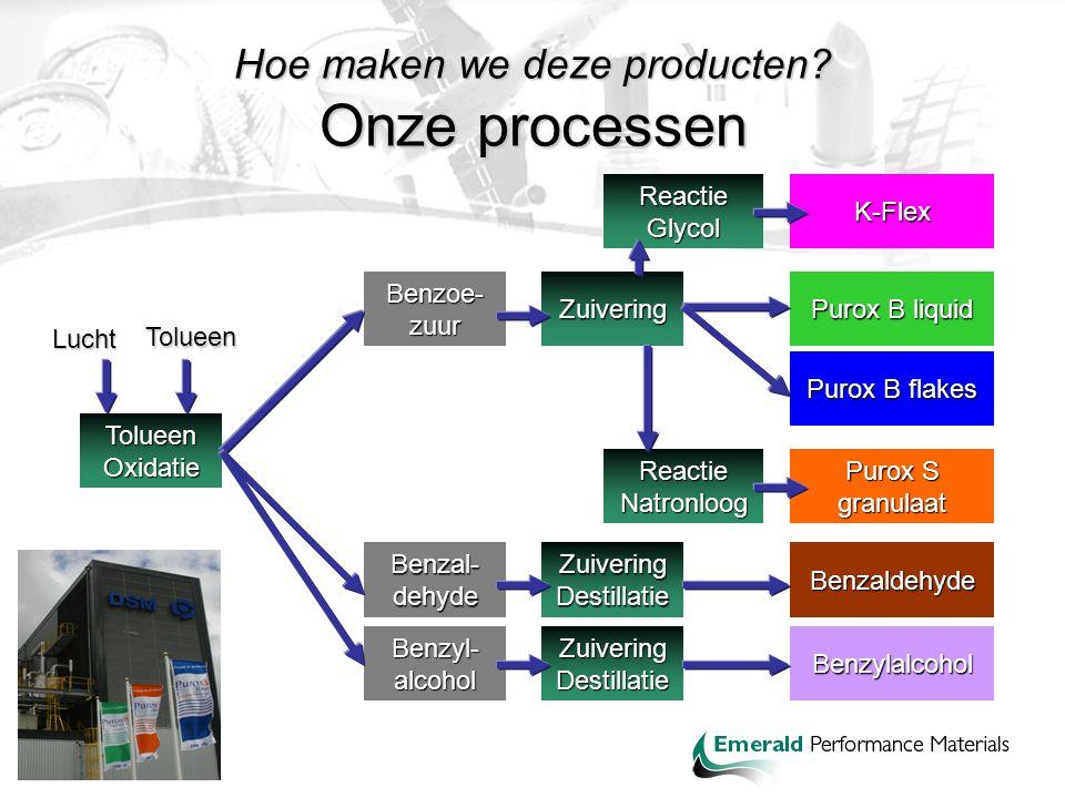 Hoe maken we deze producten? Onze processen Tolueen Oxidatie Lucht Tolueen Benzoe- zuur Benzal- dehyde Benzyl- alcohol Zuivering Zuivering Destillatie