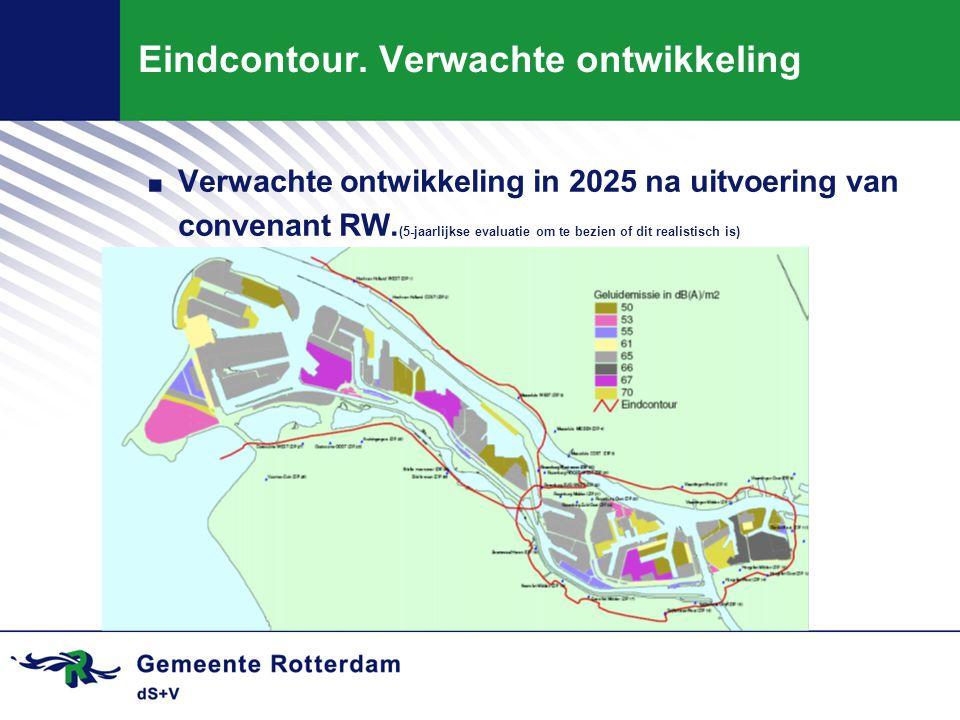 Eindcontour. Verwachte ontwikkeling. Verwachte ontwikkeling in 2025 na uitvoering van convenant RW. (5-jaarlijkse evaluatie om te bezien of dit realis