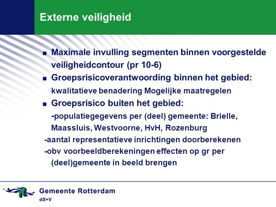 Externe veiligheid. Maximale invulling segmenten binnen voorgestelde veiligheidcontour (pr 10-6). Groepsrisicoverantwoording binnen het gebied: kwalit