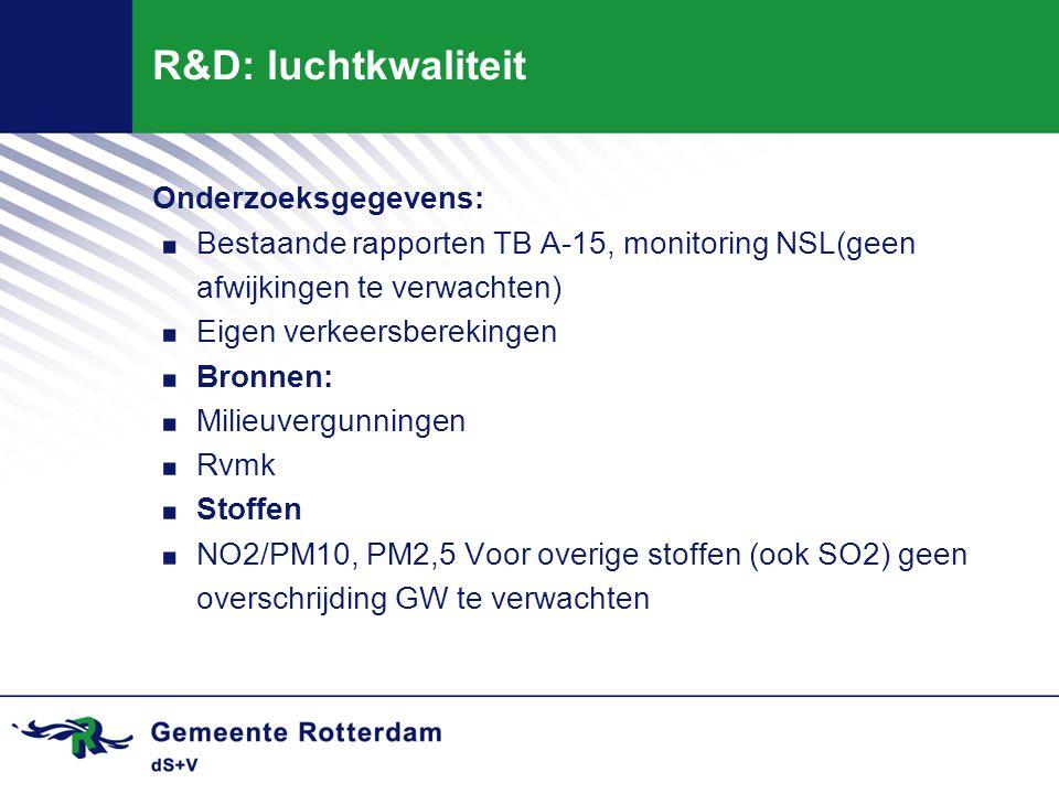 R&D: luchtkwaliteit Onderzoeksgegevens:. Bestaande rapporten TB A-15, monitoring NSL(geen afwijkingen te verwachten). Eigen verkeersberekingen. Bronne