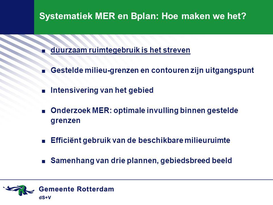 Procedure MER en bestemmingsplan.1.Notitie Reikwijdte en detailniveau.