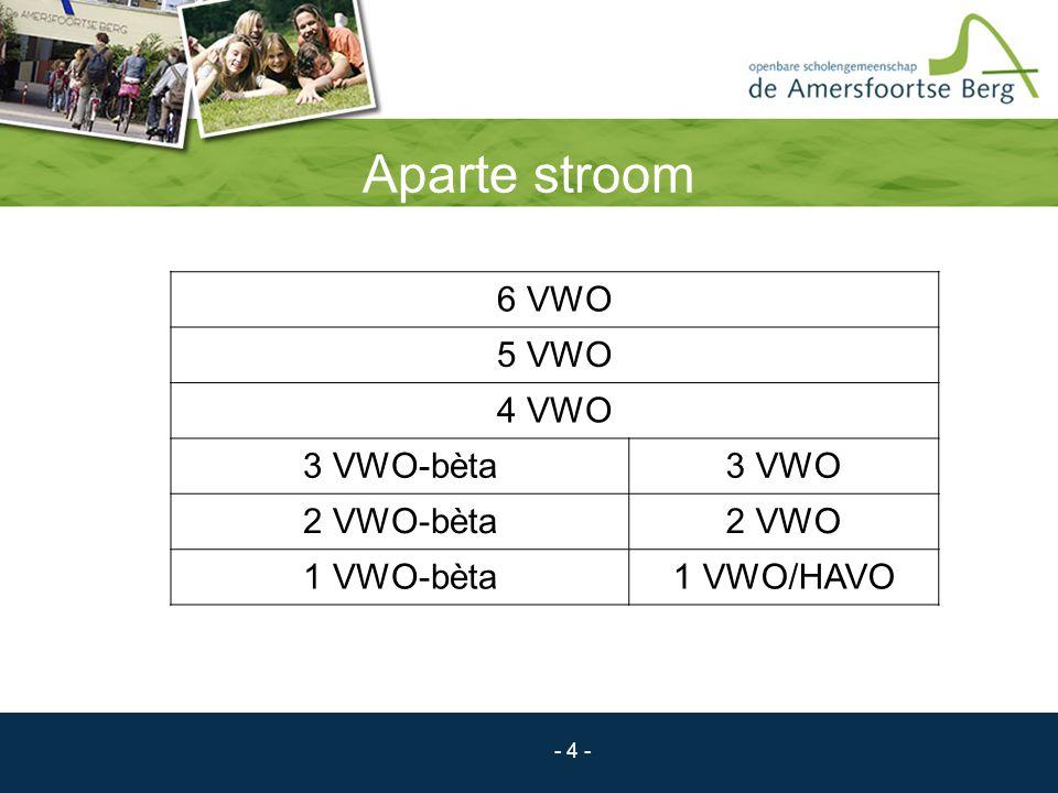 - 4 - Aparte stroom 6 VWO 5 VWO 4 VWO 3 VWO-bèta3 VWO 2 VWO-bèta2 VWO 1 VWO-bèta1 VWO/HAVO