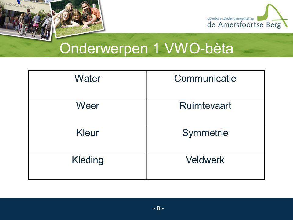 - 9 - Over VWO-bèta VWO-bèta is een keuze voor drie jaar Dubbel VWO-advies nodig Project levert apart rapportcijfer op In de brugklas 1 uur minder Nederlands, Frans, Engels, wiskunde