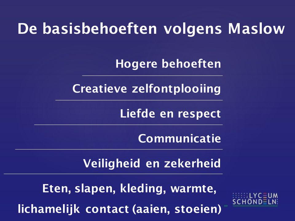 De basisbehoeften volgens Maslow Hogere behoeften Eten, slapen, kleding, warmte, lichamelijk contact (aaien, stoeien) Veiligheid en zekerheid Communicatie Liefde en respect Creatieve zelfontplooiing