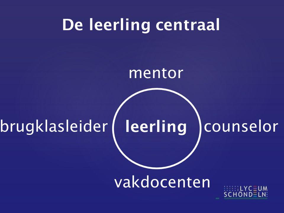 De leerling centraal leerling mentor counselor vakdocenten brugklasleider
