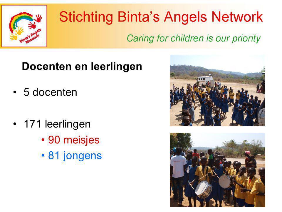 Docenten en leerlingen 5 docenten 171 leerlingen 90 meisjes 81 jongens