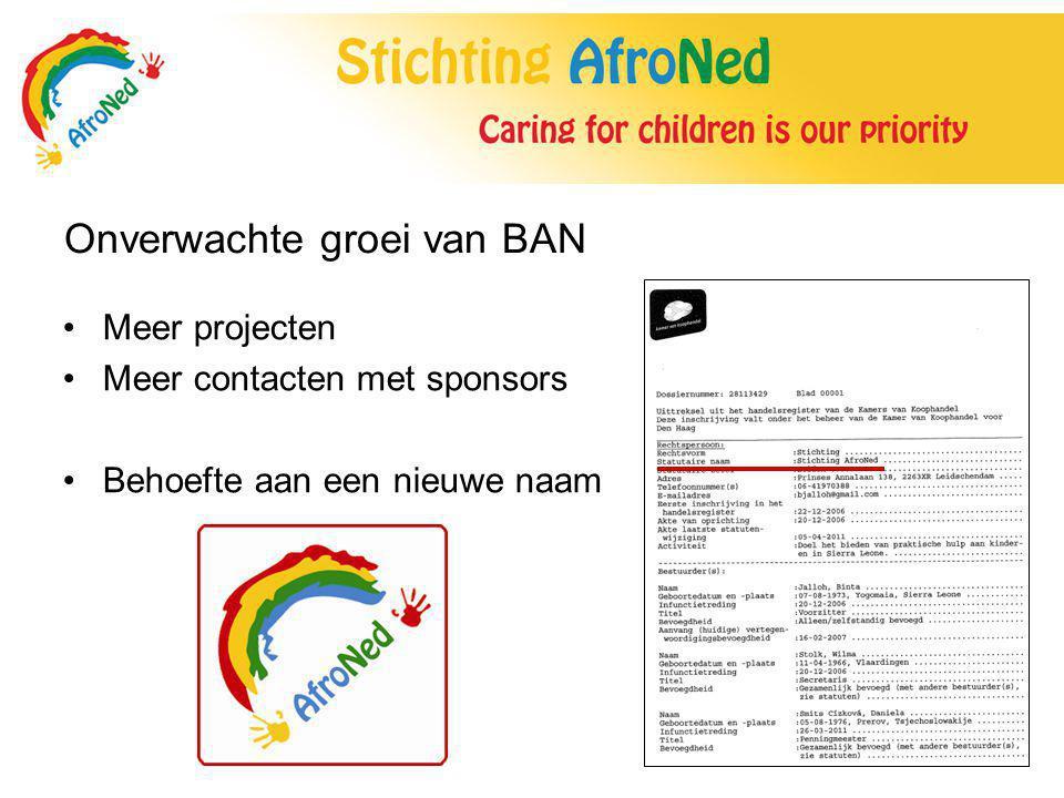 Onverwachte groei van BAN Meer projecten Meer contacten met sponsors Behoefte aan een nieuwe naam