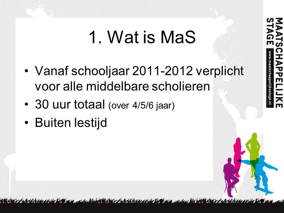 1. Wat is MaS Vanaf schooljaar 2011-2012 verplicht voor alle middelbare scholieren 30 uur totaal (over 4/5/6 jaar) Buiten lestijd