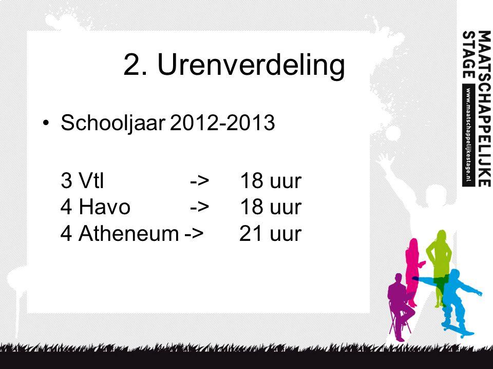 2. Urenverdeling Schooljaar 2012-2013 3 Vtl ->18 uur 4 Havo->18 uur 4 Atheneum ->21 uur