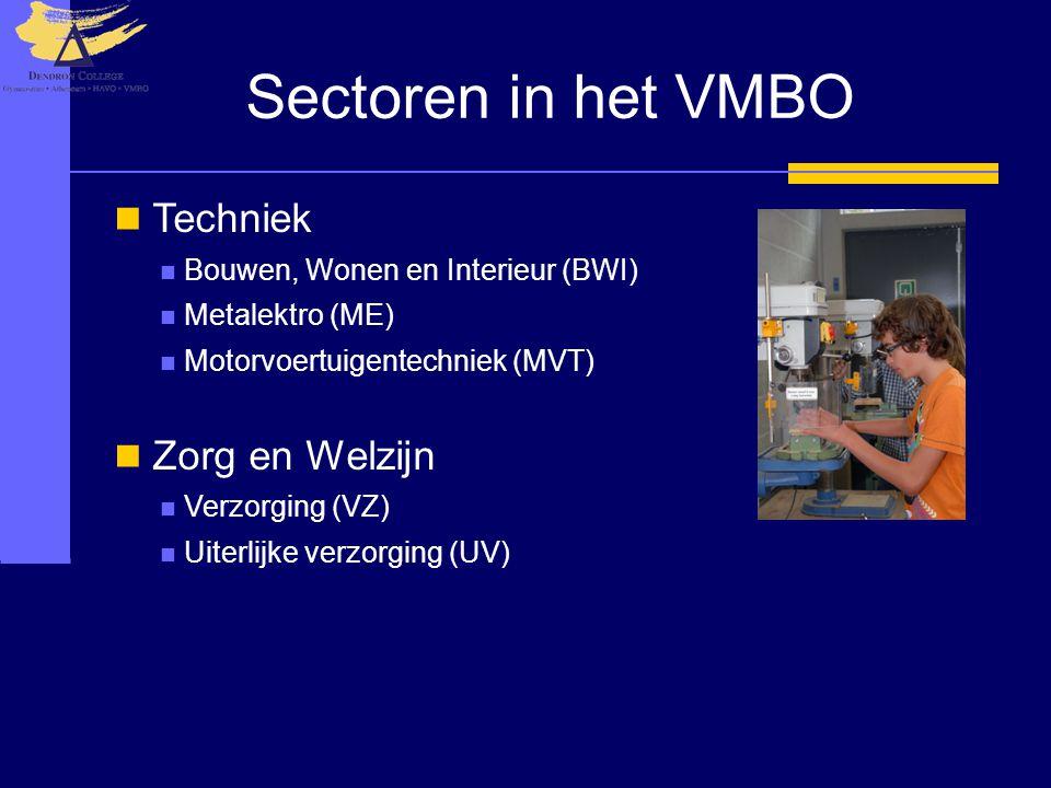 Sectoren in het VMBO Economie Administratie Consumptief Handel en Verkoop, Mode en Commercie Landbouw Tuinbouw Bosbouw Veehouderij Levensmiddelentechnologie