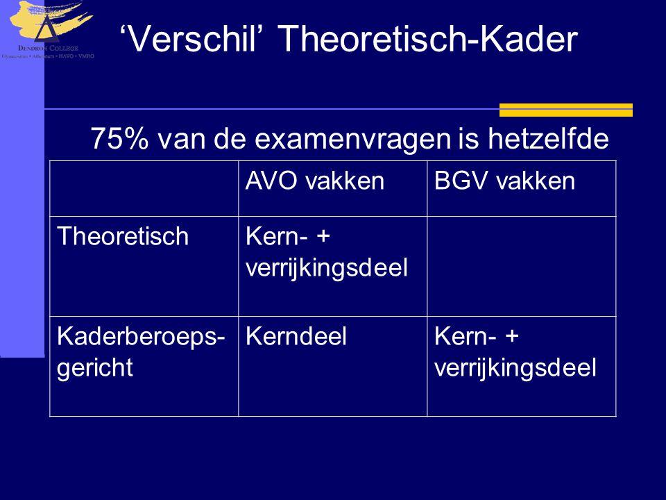 'Verschil' Theoretisch-Kader Studiebelasting Meer theorie Meer vakken Meer huiswerk: 1,5 uur per dag