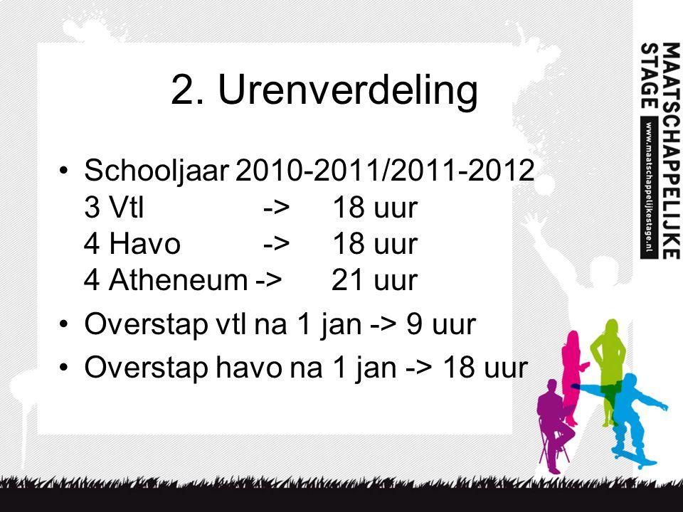 2. Urenverdeling Schooljaar 2010-2011/2011-2012 3 Vtl ->18 uur 4 Havo->18 uur 4 Atheneum ->21 uur Overstap vtl na 1 jan -> 9 uur Overstap havo na 1 ja